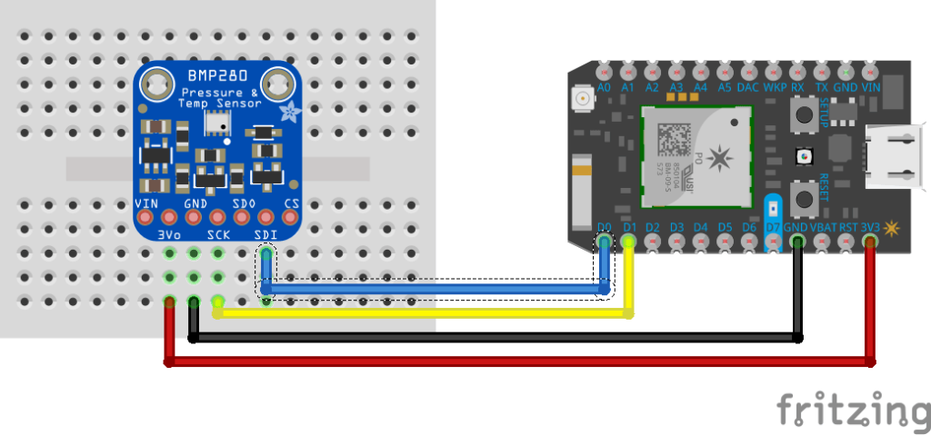 Particle Photon Tutorial: Unleash the Power of Particle in IoT