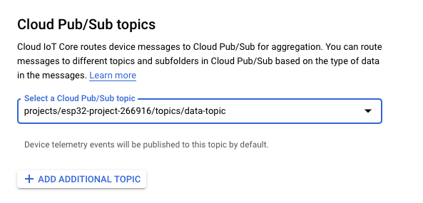 Google Cloud Topic