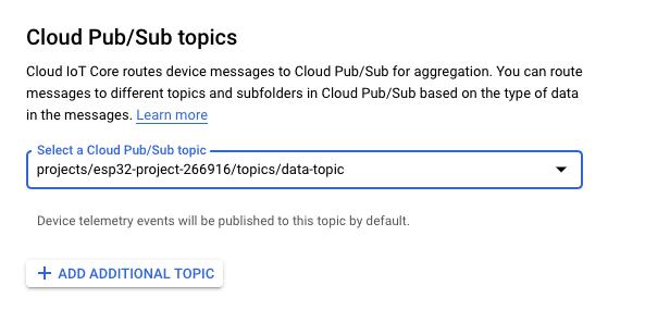 Google Cloud Topic