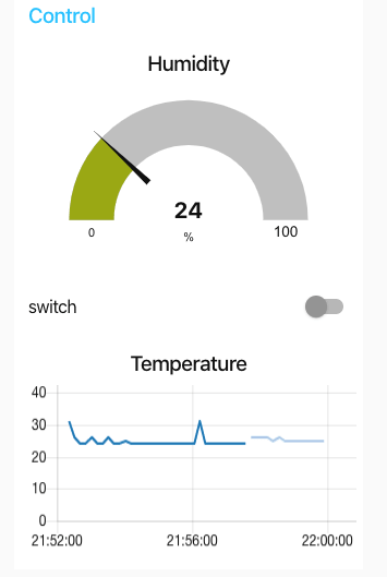 Node-red UI dashboard from data sent using ESP8266 MQTT client