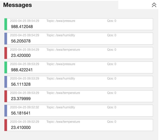 MQTT messages published by ESP32 MQTT client